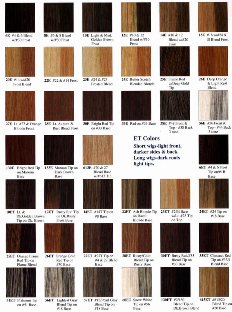 Redken Shades EQ Color Chart 19