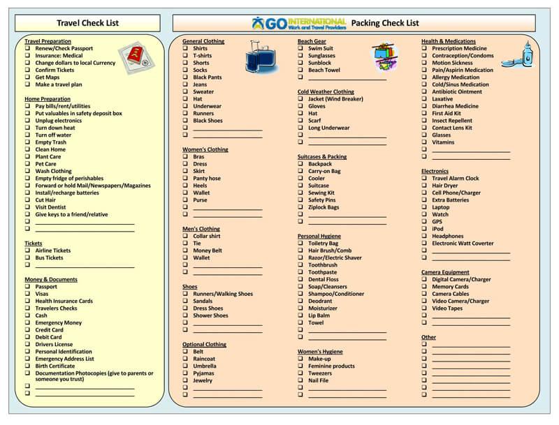 The Travel PDF Check List