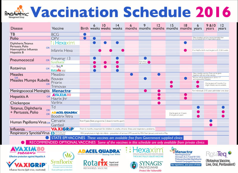 Vaccination Schedule PDf Chart 08