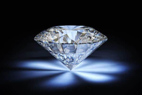 Diamond size charts