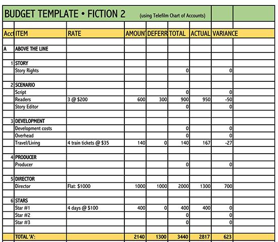 preliminary film budget
