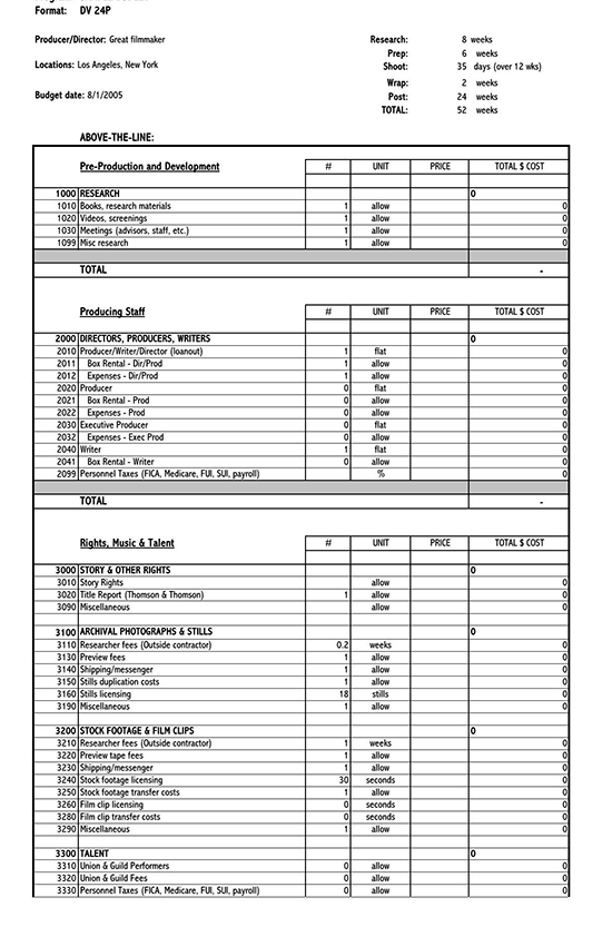 manufacturing production budget template excel