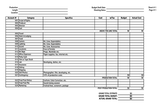 film budget breakdown percentages 01