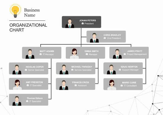 Business-Organizational-Chart