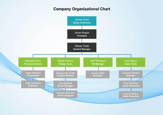 Company-Organizational-Chart-doc