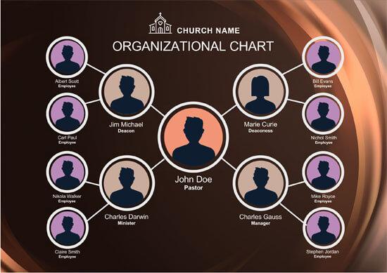 Creative-Organizational-Chart-Template