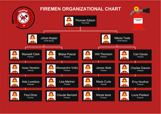 Firemen-Organizational-Chart