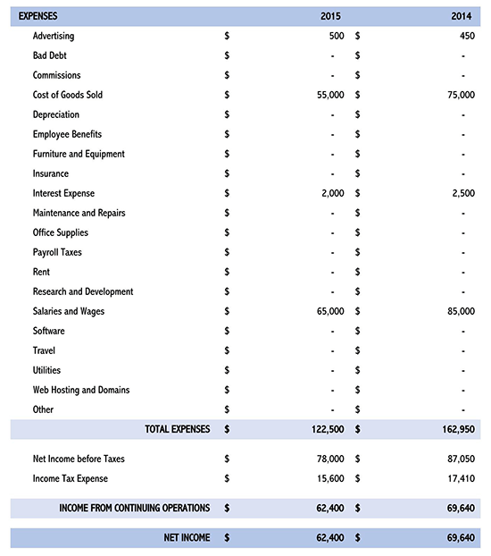 cash flow template google sheets 01
