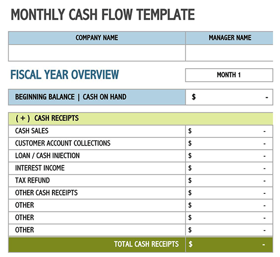 construction project cash flow template excel