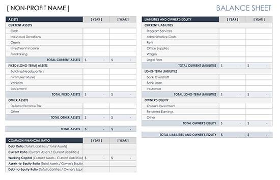 Non-Profit Balance Sheet Template