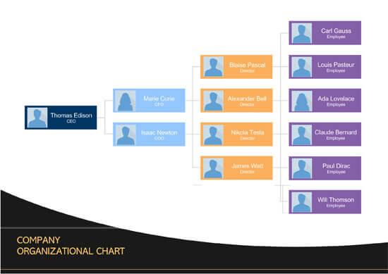Organization-Chart-Ppt-Template