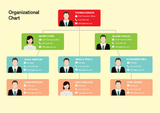 Organizational-Chart-Definition