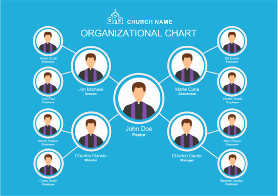Organizational-Chart-Sample