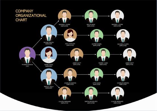 Organizational-Chart-Template