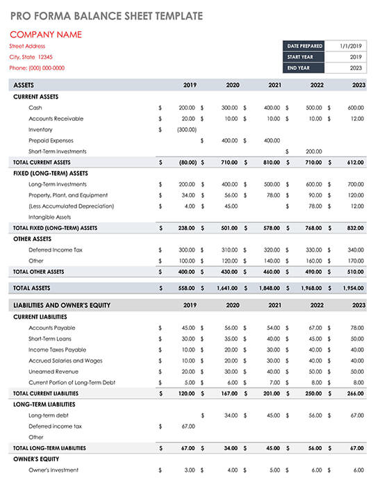 16 Free Balance Sheet Examples Templates How To Prepare