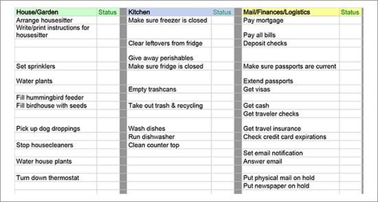 Trip Preparation Packing List