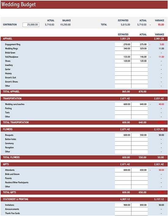 wedding budget spreadsheet with deposits 01