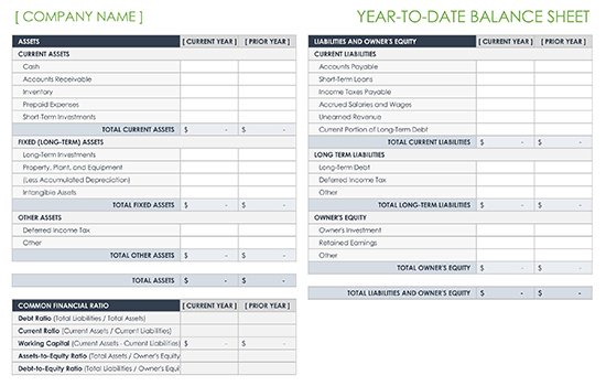 Year to Date Balance Sheet Template
