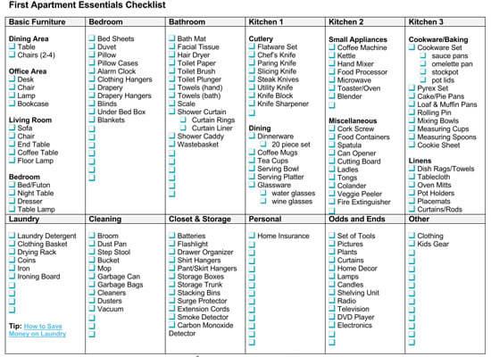 First Apartment Essentials Checklist