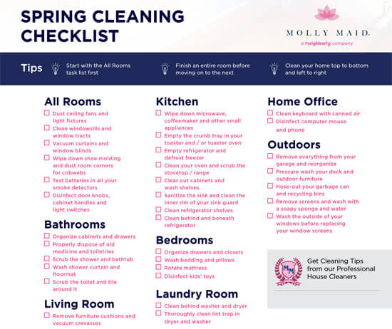 Spring Cleaning Checklist Format