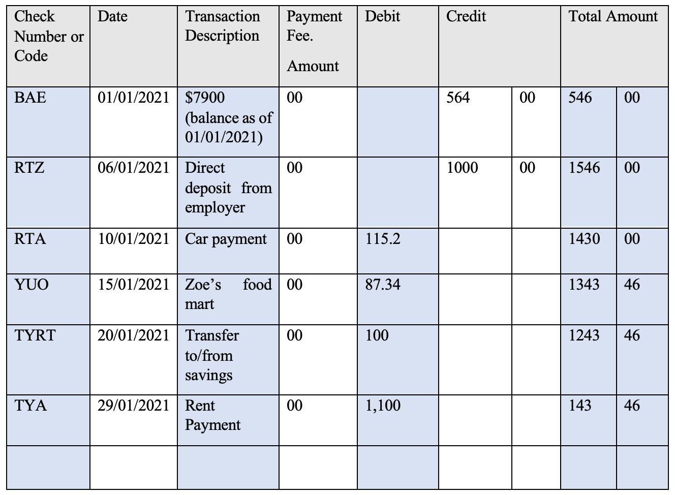 Checkbook Register Example