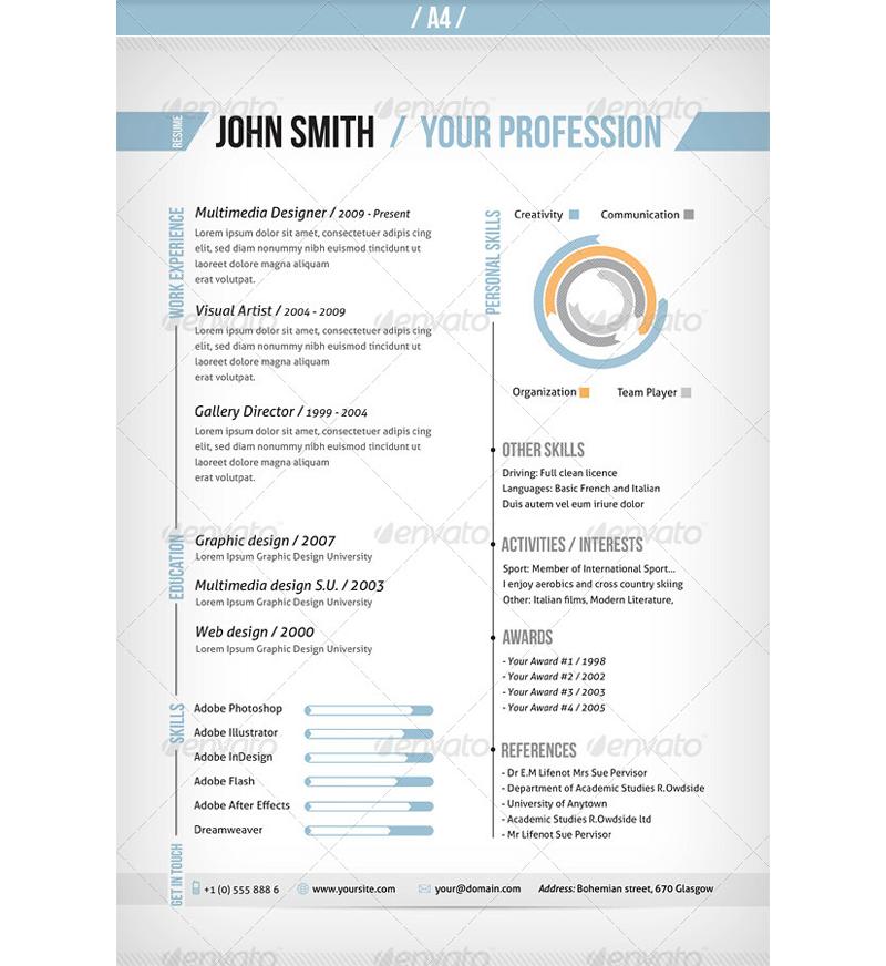 CV for Hospitality Administration Jobs 12