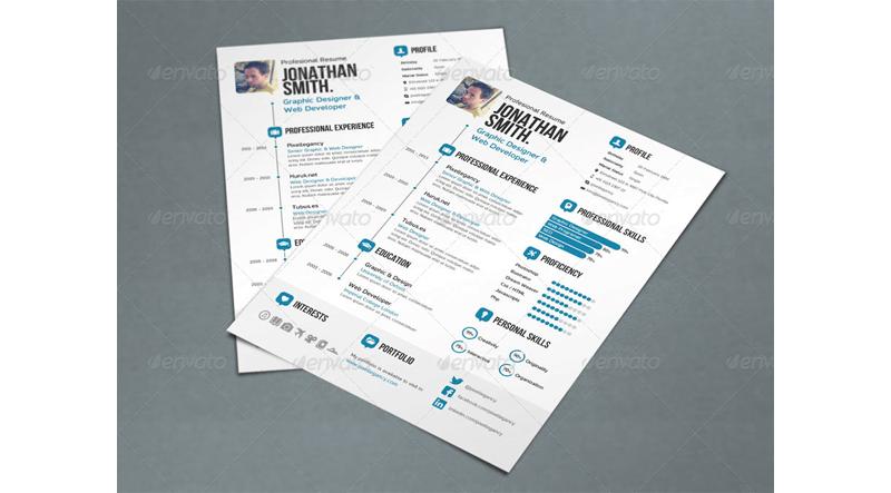 Neat Maximist Web Designer Resume Template